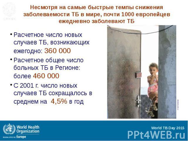 Несмотря на самые быстрые темпы снижения заболеваемости ТБ в мире, почти 1000 европейцев ежедневно заболевают ТБ © Carl Cordonnier