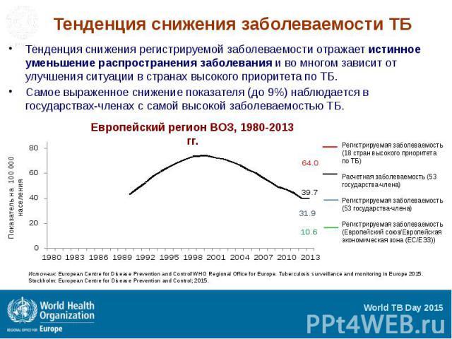 Тенденция снижения заболеваемости ТБ Тенденция снижения регистрируемой заболеваемости отражает истинное уменьшение распространения заболевания и во многом зависит от улучшения ситуации в странах высокого приоритета по ТБ. Самое выраженное снижение п…