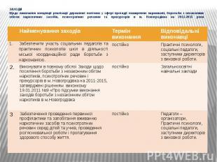 ЗАХОДИЩодо виконання концепції реалізації державної політики у сфері протидії по