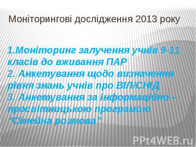Моніторингові дослідження 2013 року