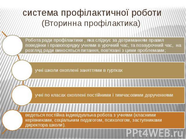 система профілактичної роботи(Вторинна профілактика)