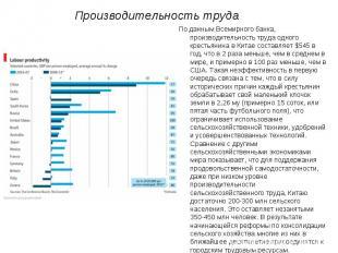 Производительность трудаПо данным Всемирного банка, производительность труда одн