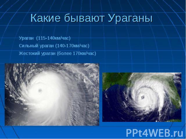 Какие бывают Ураганы