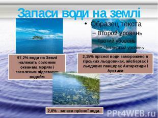 Запаси води на землі