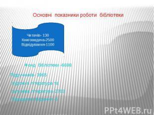 Основні показники роботи бібліотеки Фонд бібліотеки -6698 Підручників- 3965 Худо
