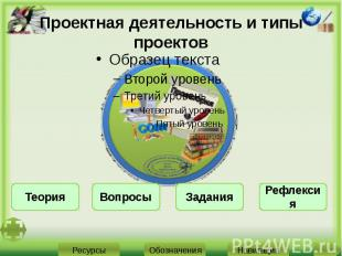Проектная деятельность и типы проектов