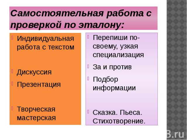 Самостоятельная работа с проверкой по эталону: Индивидуальная работа с текстом Дискуссия Презентация Творческая мастерская