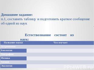 Домашнее задание: п.1, составить таблицу и подготовить краткое сообщение об одно