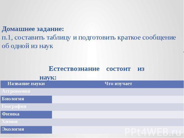 Домашнее задание: п.1, составить таблицу и подготовить краткое сообщение об одной из наук