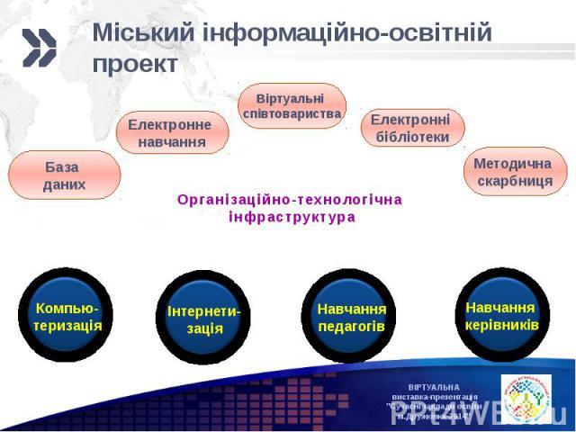 Міський інформаційно-освітній проект