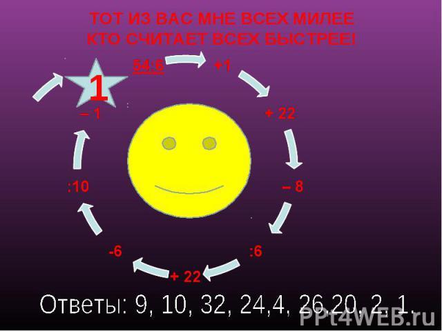 ТОТ ИЗ ВАС МНЕ ВСЕХ МИЛЕЕКТО СЧИТАЕТ ВСЕХ БЫСТРЕЕ! Ответы: 9, 10, 32, 24,4, 26,20, 2, 1.