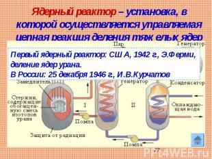Ядерный реактор – установка, в которой осуществляется управляемая цепная реакция