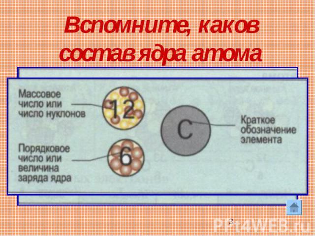 Вспомните, каковсостав ядра атома