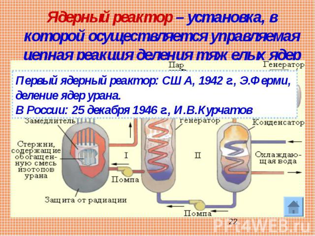 Ядерный реактор – установка, в которой осуществляется управляемая цепная реакция деления тяжелых ядер
