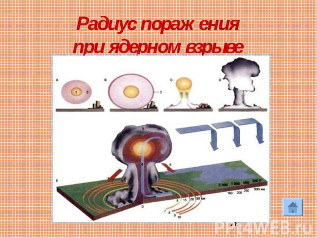 Радиус поражения при ядерном взрыве