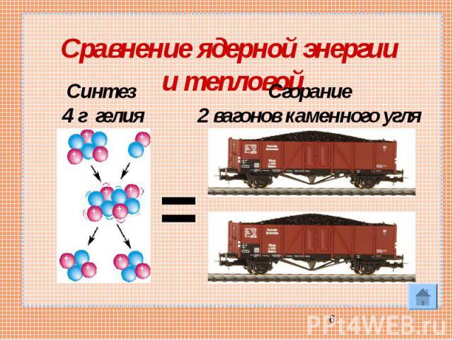 Сравнение ядерной энергии и тепловой Синтез 4 г гелия Сгорание2 вагонов каменного угля