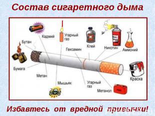 Состав сигаретного дыма Избавтесь от вредной привычки!