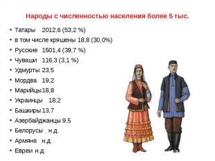 Народы с численностью населения более 5 тыс. Татары 2012,6 (53,2 %) в том числе