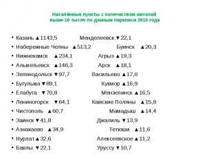 Населённые пункты с количеством жителей выше 10 тысяч по данным переписи 2010 го
