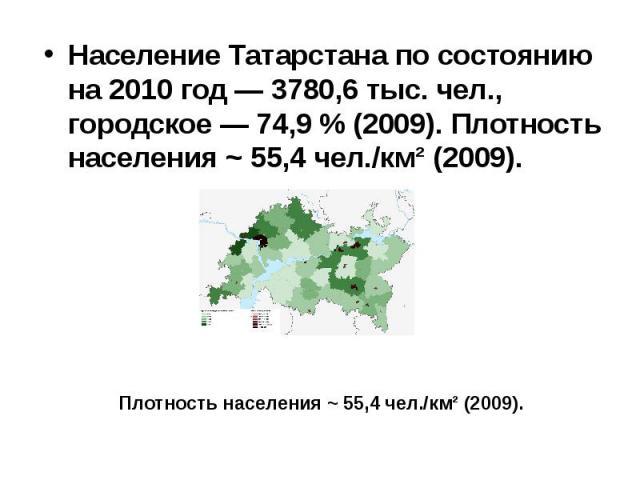 Население Татарстана по состоянию на 2010 год — 3780,6 тыс. чел., городское — 74,9 % (2009). Плотность населения ~ 55,4 чел./км² (2009). Плотность населения ~ 55,4 чел./км² (2009).
