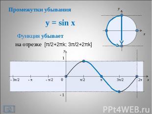 Промежутки убывания y = sin x Функция убывает на отрезке [π/2+2πk; 3π/2+2πk]