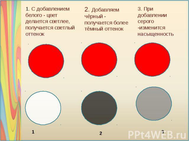 1. С добавлением белого - цвет делается светлее, получается светлый оттенок 2. Добавляем чёрный - получается более тёмный оттенок 3. При добавлении серого -изменится насыщенность