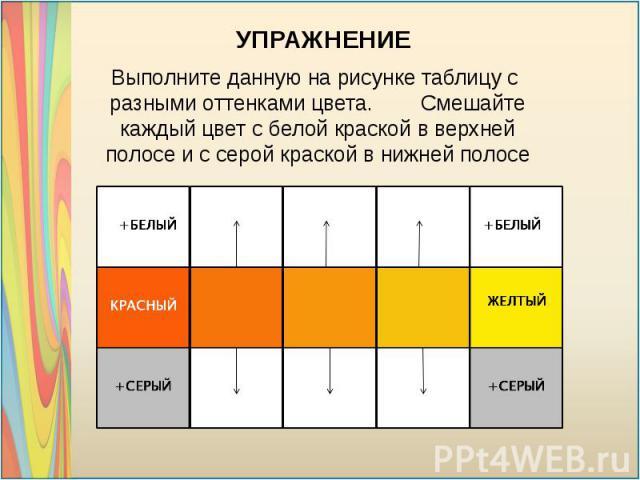 Выполните данную на рисунке таблицу с разными оттенками цвета. Смешайте каждый цвет с белой краской в верхней полосе и с серой краской в нижней полосе