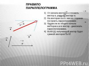 ПРАВИЛО ПАРАЛЛЕЛОГРАММА От начала вектора а отложить вектор в, равный вектору в;