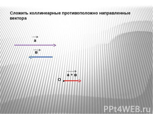 Сложить коллинеарные противоположно направленные вектора