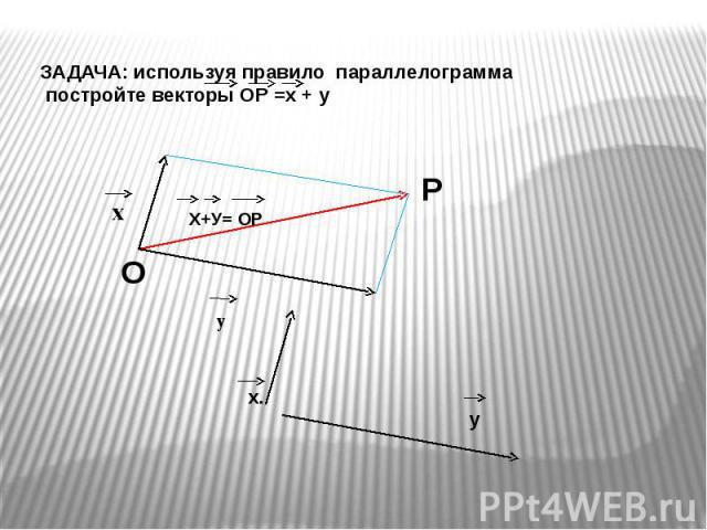 ЗАДАЧА: используя правило параллелограмма постройте векторы ОР =х + у