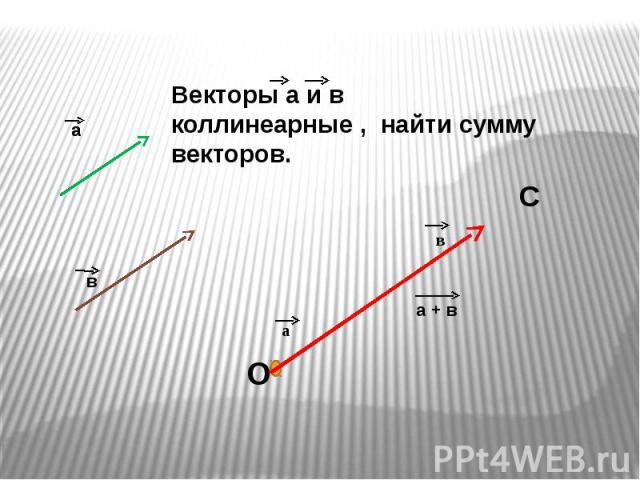 Векторы а и в коллинеарные , найти сумму векторов.