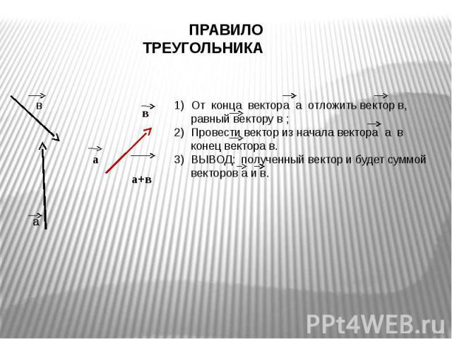 ПРАВИЛО ТРЕУГОЛЬНИКА От конца вектора а отложить вектор в, равный вектору в ;Провести вектор из начала вектора а в конец вектора в.ВЫВОД: полученный вектор и будет суммой векторов а и в.