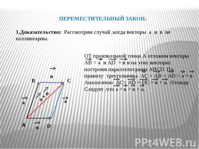 ПЕРЕМЕСТИТЕЛЬНЫЙ ЗАКОН.1.Доказательство: Рассмотрим случай ,когда векторы а и в не коллинеарны. ОТ произвольной точки А отложим векторыАВ = а и АD = в и на этих векторах построим параллелограмм АВСD. По правилу треугольника АС = АВ + АD = а + в.Анал…