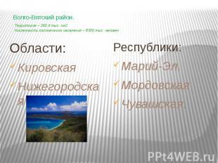 Волго-Вятский район. Территория – 265,4 тыс. км2Численность постоянного на