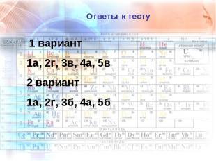 1 вариант 1а, 2г, 3в, 4а, 5в2 вариант1а, 2г, 3б, 4а, 5б