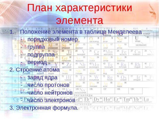План характеристики элемента Положение элемента в таблице Менделеева - порядковый номер - группа - подгруппа - период2. Строение атома - заряд ядра - число протонов - число нейтронов - число электронов3. Электронная формула.