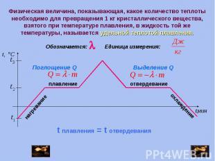 Физическая величина, показывающая, какое количество теплоты необходимо для превр