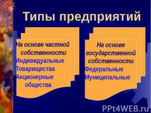Типы предприятий На основе частной собственностиИндивидуальныеТовариществаАкцион