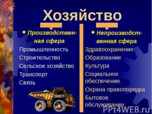 Хозяйство Производствен-ная сфераПромышленностьСтроительствоСельское хозяйствоТр