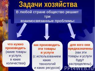 Задачи хозяйства В любой стране общество решает три взаимосвязанные проблемы: чт