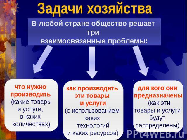 Задачи хозяйства В любой стране общество решает три взаимосвязанные проблемы: что нужно производить (какие товарыи услуги, в каких количествах) как производить эти товары и услуги(с использованием каких технологий и каких ресурсов) для кого они пред…
