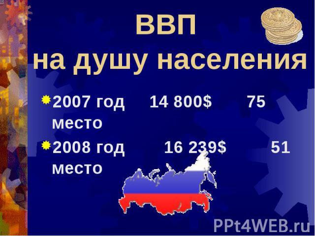 ВВП на душу населения 2007 год 14 800$ 75 место2008 год 16 239$ 51 место
