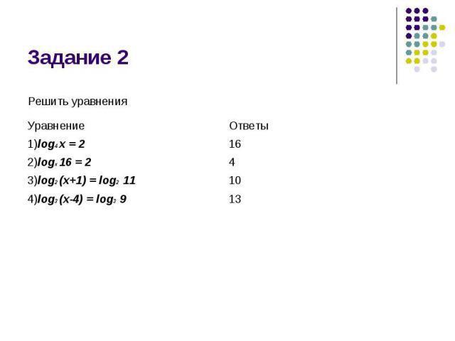 Задание 2 Решить уравнения