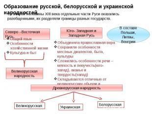 Образование русской, белорусской и украинской народностей. Общий языкОсобенности
