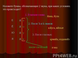 Назовите буквы, обозначающие 2 звука, при каких условияхэто происходит?