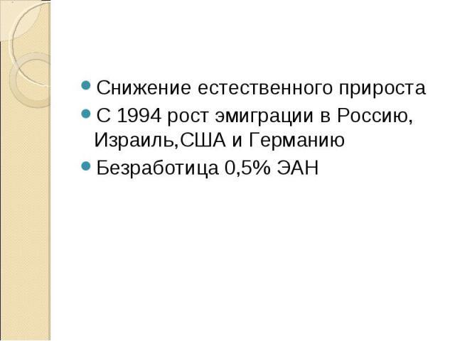Снижение естественного приростаС 1994 рост эмиграции в Россию, Израиль,США и ГерманиюБезработица 0,5% ЭАН