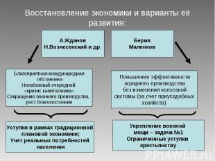 Восстановление экономики и варианты её развития: А.ЖдановН.Вознесенский и др. Бл