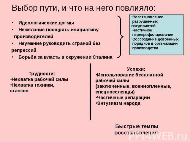 Выбор пути, и что на него повлияло: Идеологические догмыНежелание поощрять инициативу производителейНеумение руководить страной без репрессийБорьба за власть в окружении Сталина Трудности:Нехватка рабочей силыНехватка техники, станков Успехи:Использ…