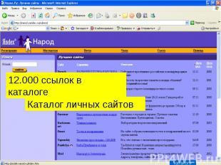 12.000 ссылок в каталоге Каталог личных сайтов