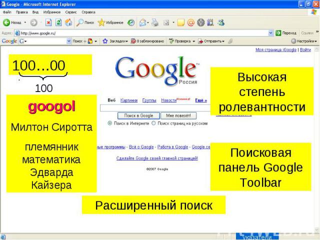 100…00 googolМилтон Сироттаплемянник математика Эдварда Кайзера Высокая степень ролевантности Поисковая панель Google Toolbar